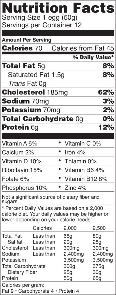 Large-Egg-Nutrition